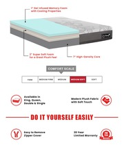 Mattress Sale in Canada at SoSleepy
